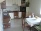 Apartmani Ivanica